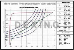 Demagnetization Curve of N45