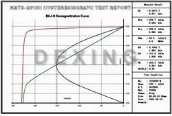 Hysteresisograph Demagnetization Curve Cluster Of Ndfeb Dc